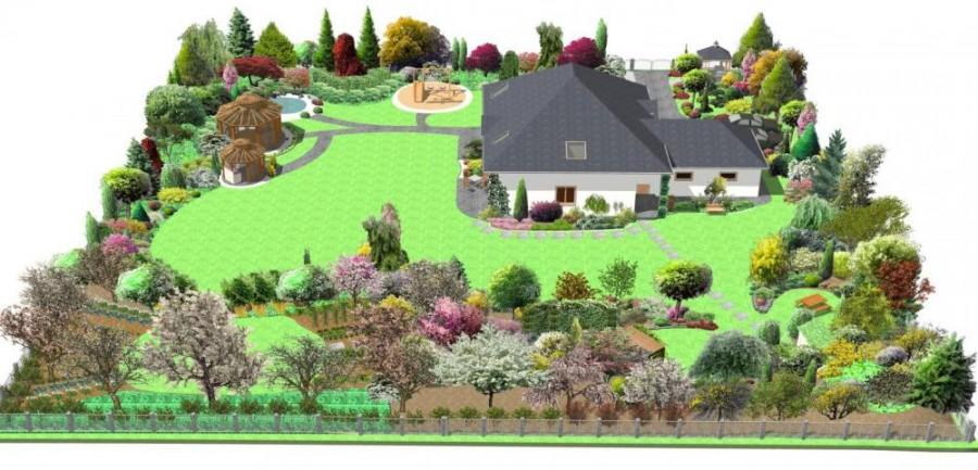 Jak Zaprojektować Ogród Porady Z Dziedziny Architektury